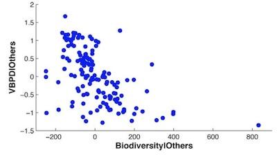 Biodiversity-Disease.jpg