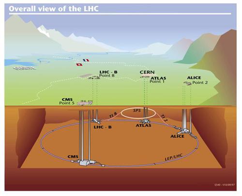 LHCdesign.jpg